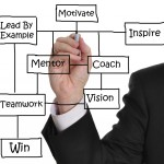 Senior Leaders key skills and personality traits